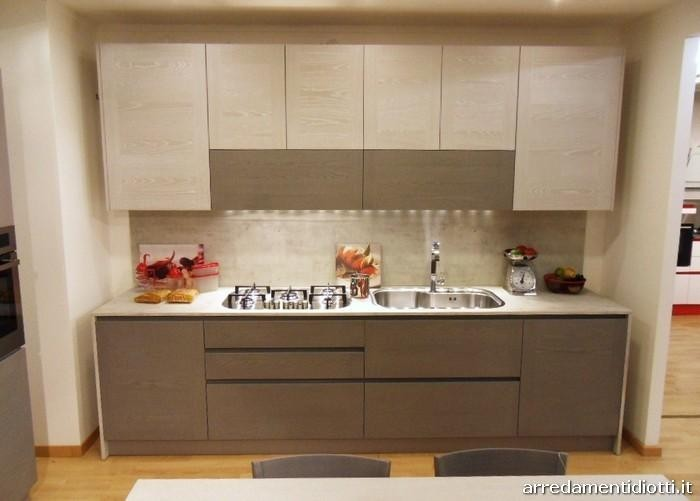 Awesome Cucine Astra Opinioni Images - acrylicgiftware.us ...